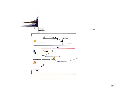 Score sample from compositions that can be heard on
