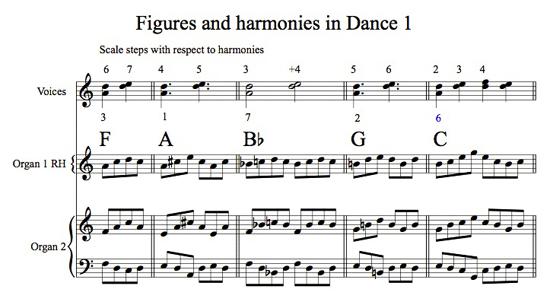 Einstein-Dance1-figures